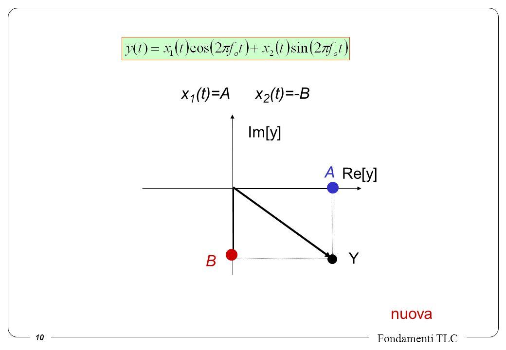 x1(t)=A x2(t)=-B Im[y] A Re[y] B Y nuova